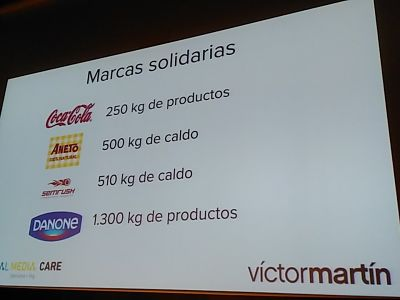 Marcas Solidarias del Social Media Care