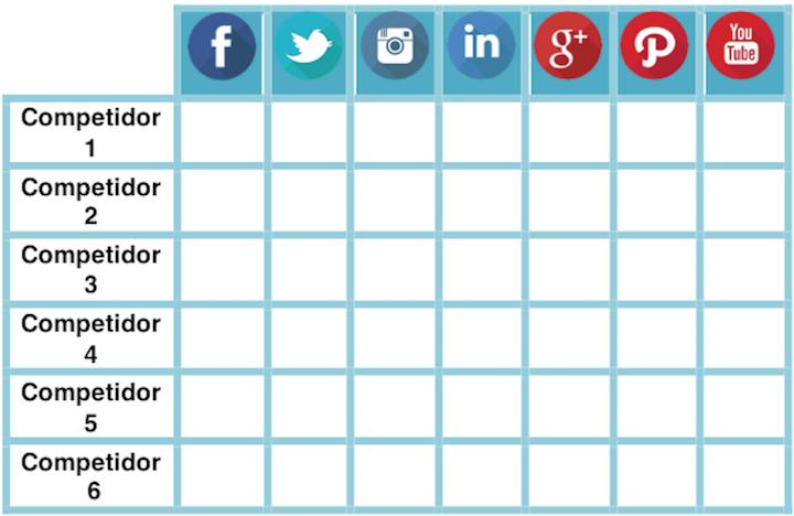 analisis-redes-sociales-competencia