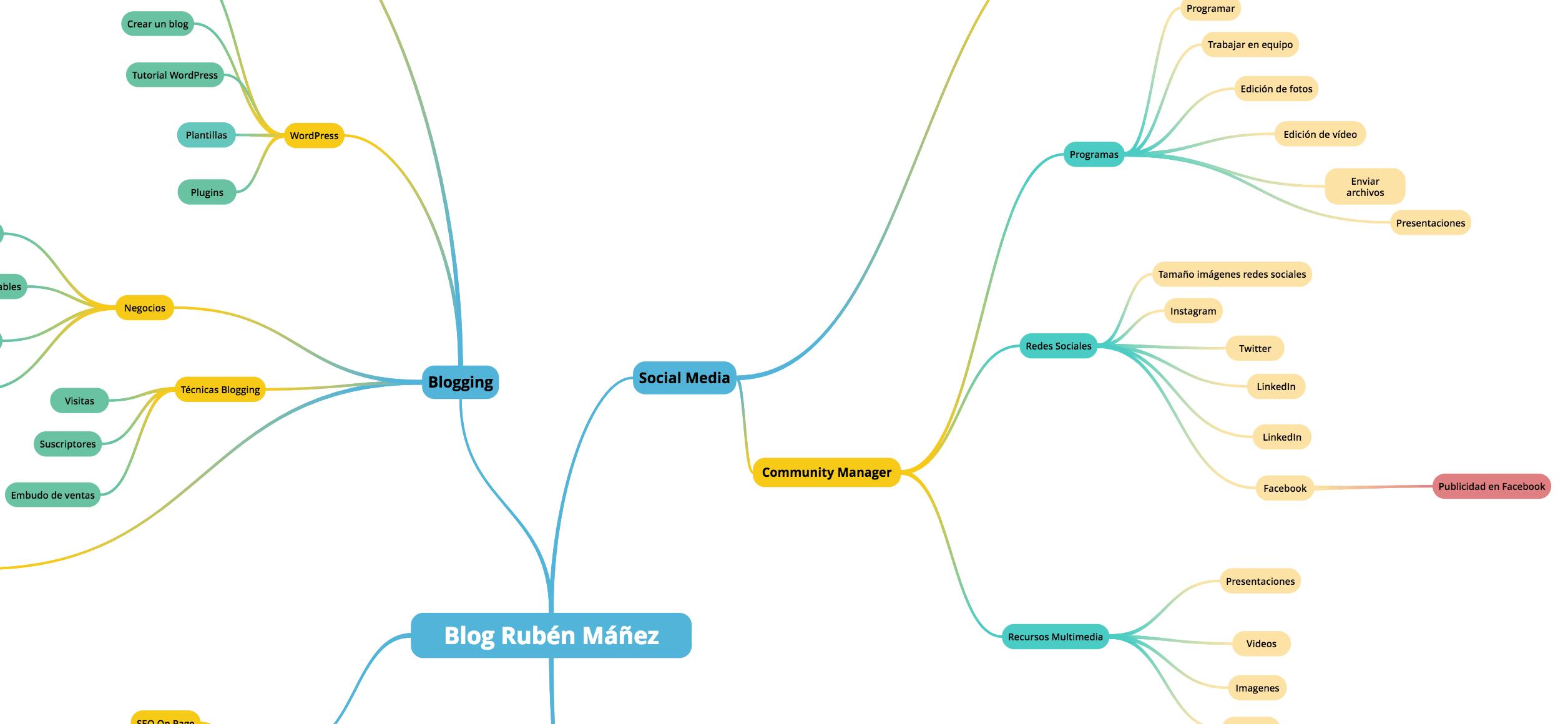 como hacer estrategia de contenidos