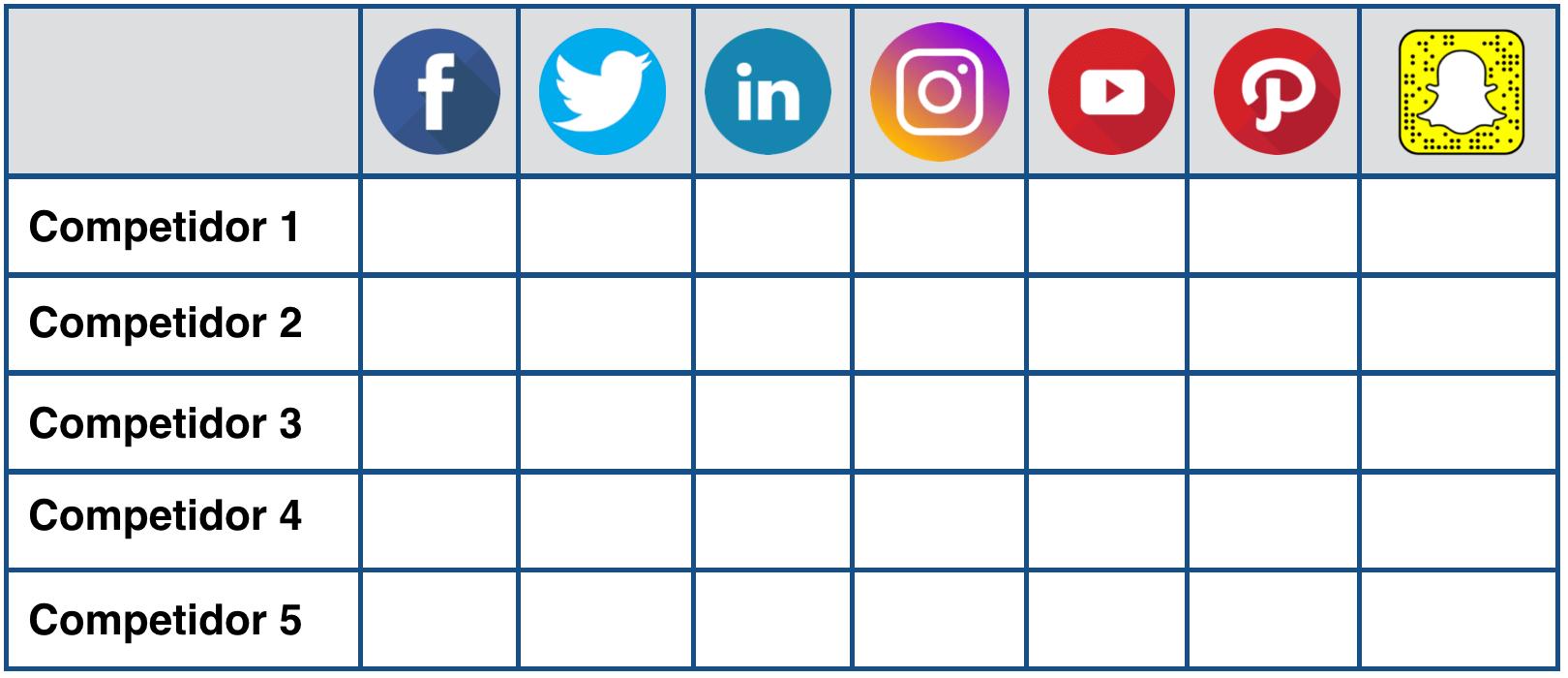 Cómo hacer un Plan de Social Media Marketing [Ejemplos + Plantillas]
