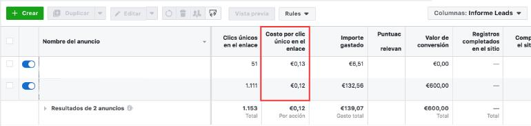 Coste publicidad redes sociales