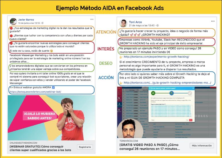 Ejemplos método AIDA