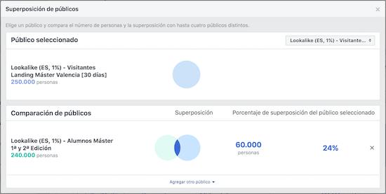 superposicion de publicos en facebook