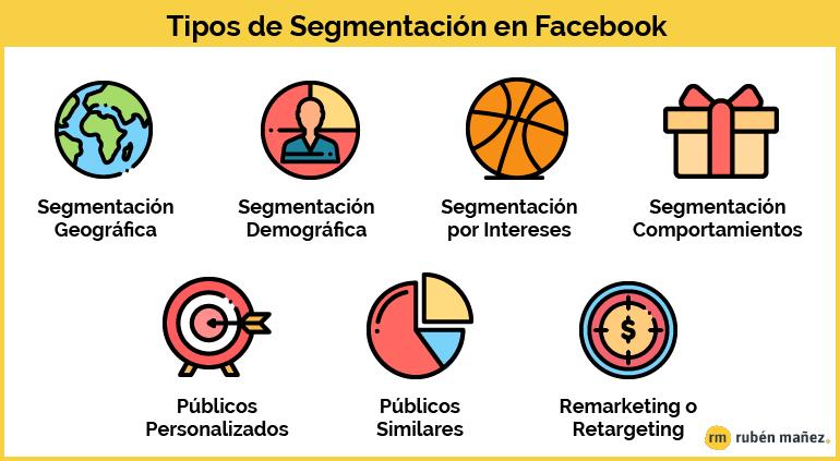 Tipos de segmentacion en facebook