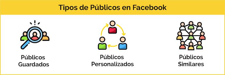 tipos de publicos en facebook
