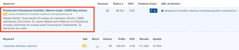 Anuncios Google Adwords Competencia