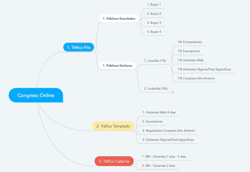 como crear un congreso virtual